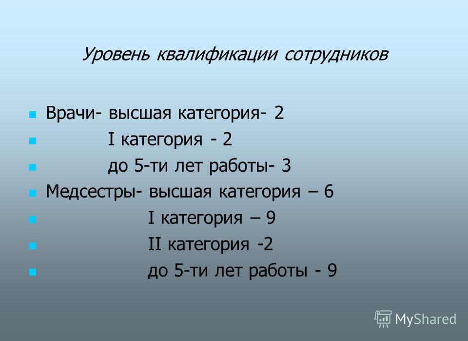 Уровень квалификации сотрудников Врачи- высшая категория- 2 I категория - 2 до 5-ти лет работы- 3 Медсестры- высшая категория – 6 I категория – 9 II категория -2 до 5-ти лет работы - 9