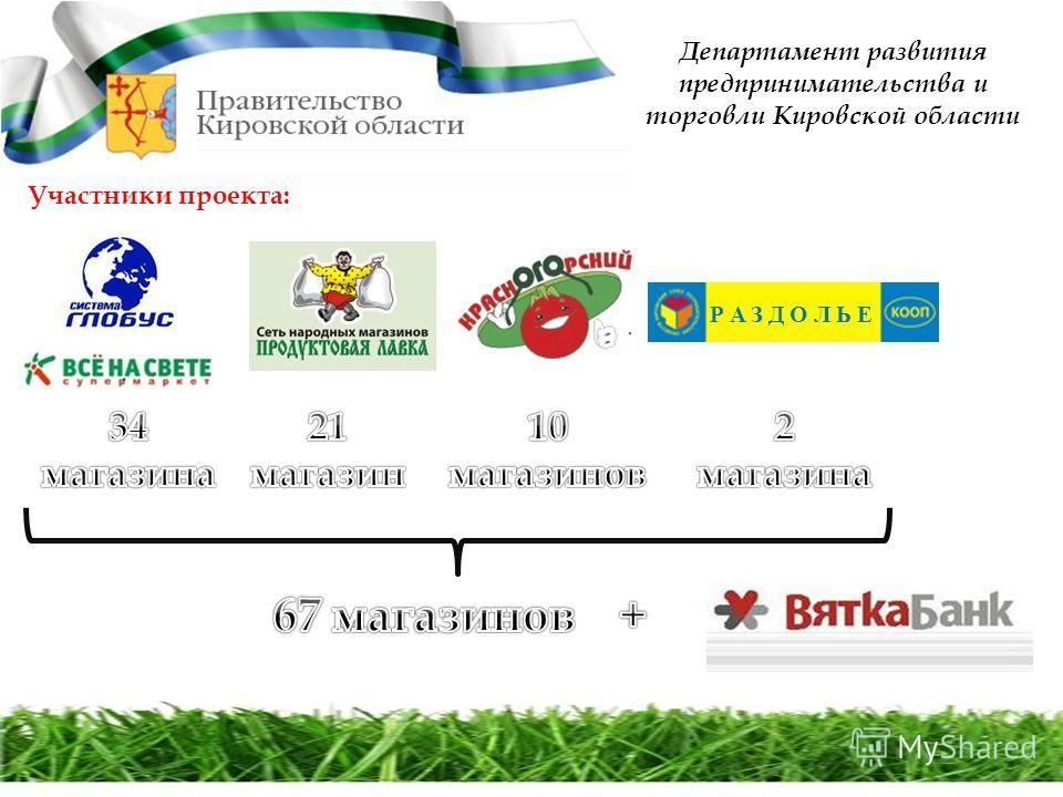 Департамент развития предпринимательства и торговли Кировской области Участники проекта: Р А З Д О Л Ь Е