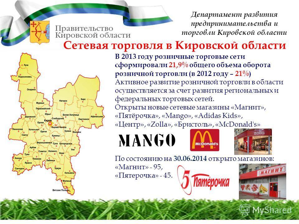 Департамент развития предпринимательства и торговли Кировской области Сетевая торговля в Кировской области В 2013 году розничные торговые сети сформировали 21,9% общего объема оборота розничной торговли (в 2012 году – 21%) Активное развитие розничной
