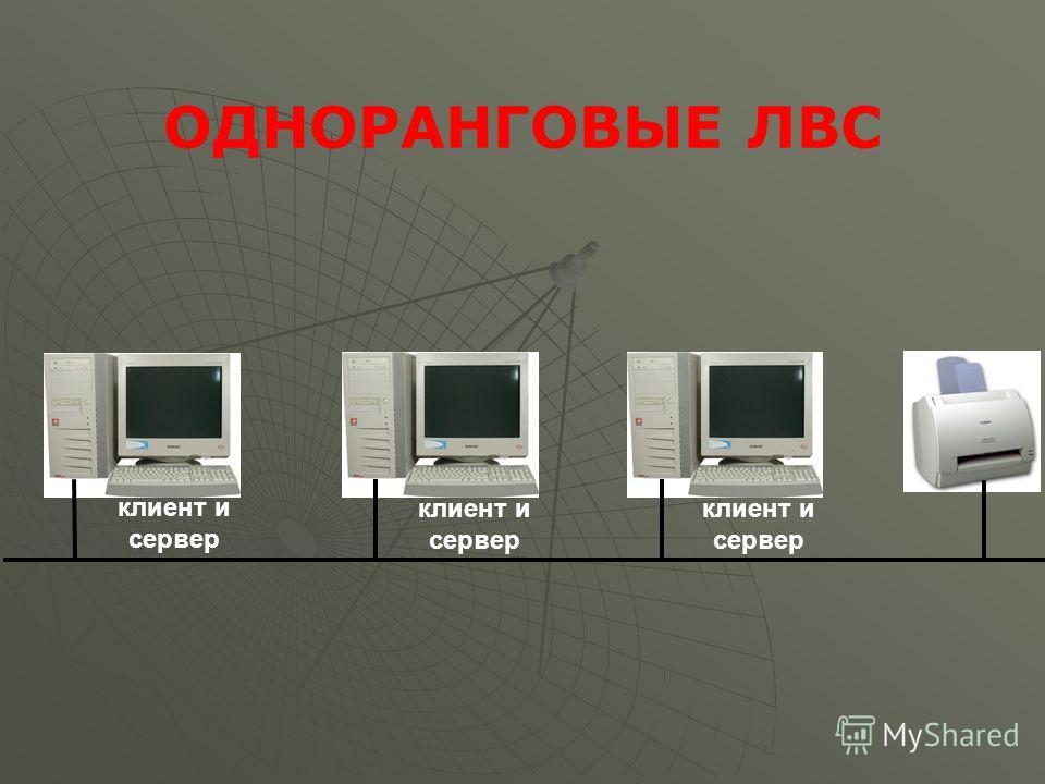 клиент и сервер ОДНОРАНГОВЫЕ ЛВС