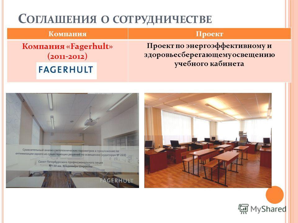 С ОГЛАШЕНИЯ О СОТРУДНИЧЕСТВЕ Компания Проект Компания «Fagerhult» (2011-2012) Проект по энергоэффективному и здоровьесберегающему освещению учебного кабинета