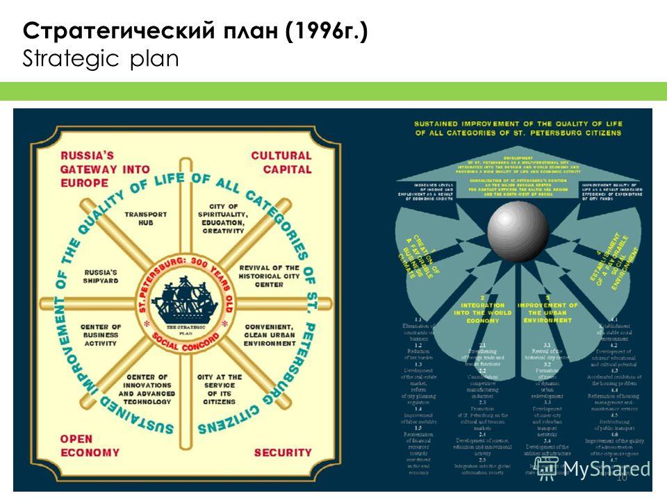 Стратегический план (1996 г.) Strategic plan 10