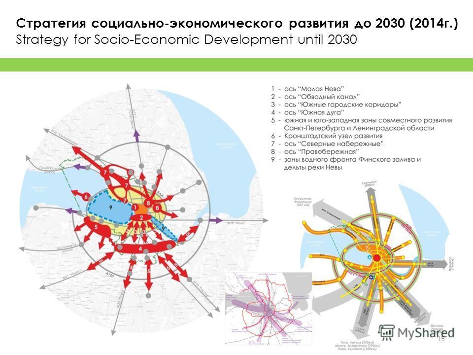 Стратегия социально-экономического развития до 2030 (2014 г.) Strategy for Socio-Economic Development until 2030 15