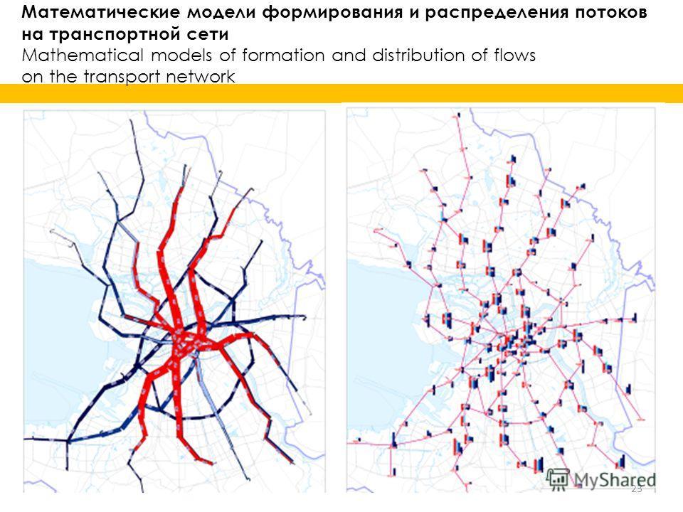 Математические модели формирования и распределения потоков на транспортной сети Mathematical models of formation and distribution of flows on the transport network 23