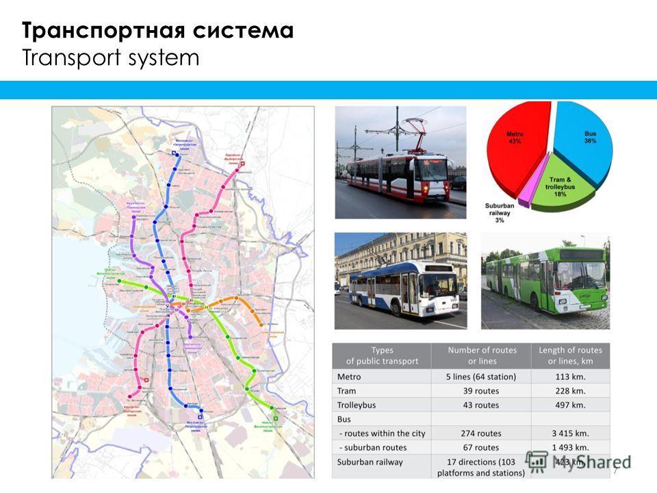 Транспортная система Transport system 7