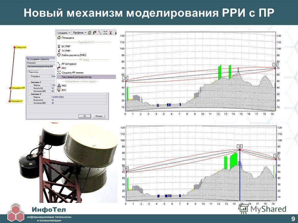 Новый механизм моделирования РРИ с ПР 9