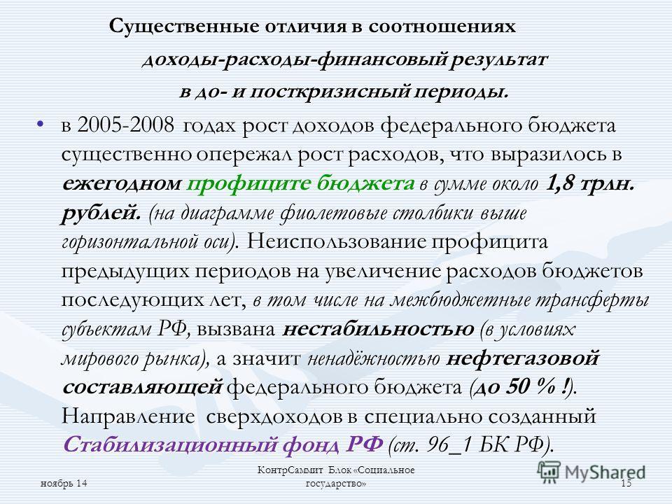 Контр Саммит Блок «Социальное государство»14 ноябрь 14