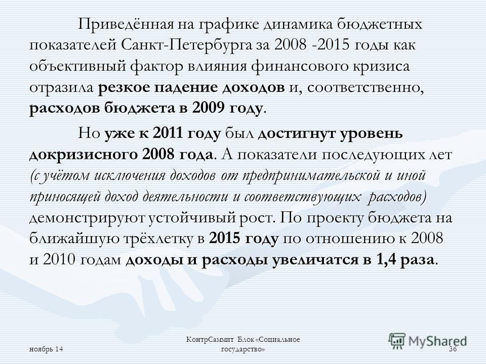 До 2009 г. для бюджета СПб (как и для федерального) характерен о бщий положительно-динамичный тренд основных показателей в докризисный период. До 2009 г. для бюджета СПб (как и для федерального) характерен о бщий положительно-динамичный тренд основны