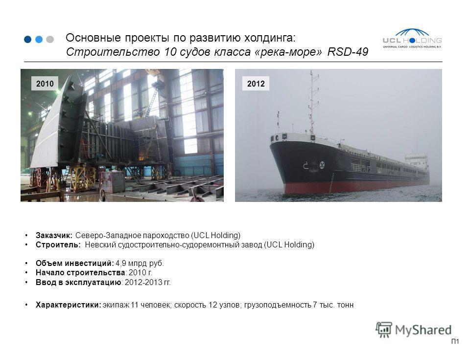 Основные проекты по развитию холдинга: Строительство 10 судов класса «река-море» RSD-49 Заказчик: Северо-Западное пароходство (UCL Holding) Строитель: Невский судостроительно-судоремонтный завод (UCL Holding) Объем инвестиций: 4,9 млрд руб. Начало ст