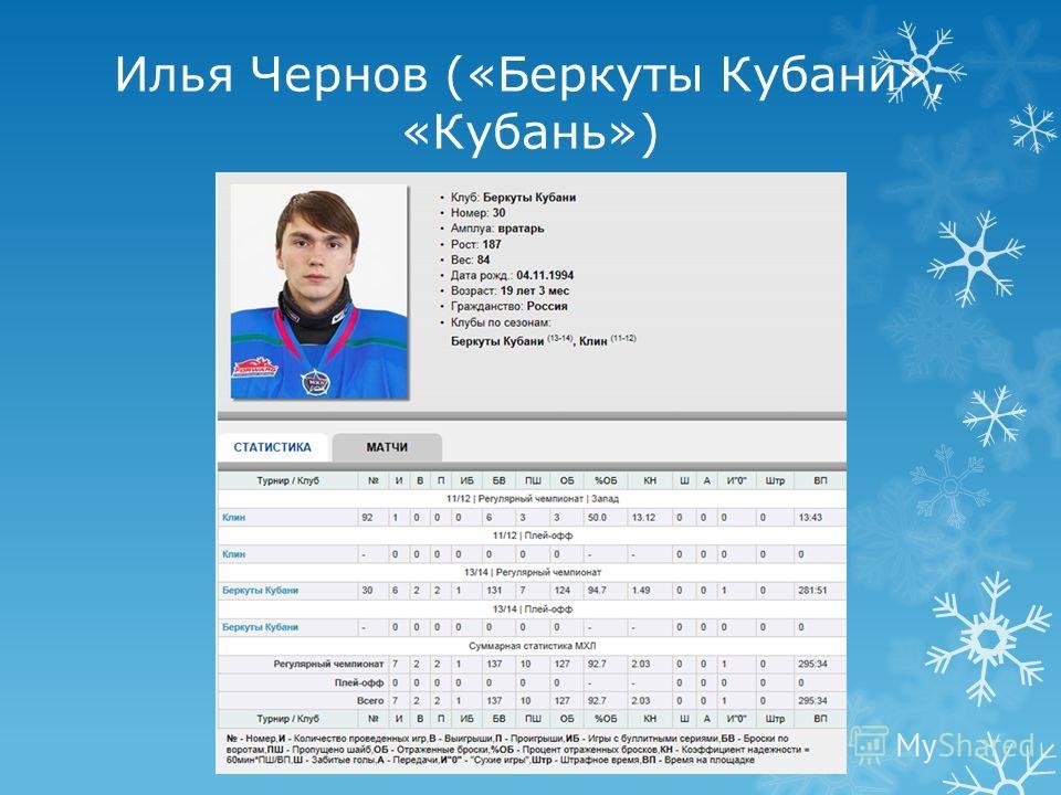 Илья Чернов («Беркуты Кубани», «Кубань»)