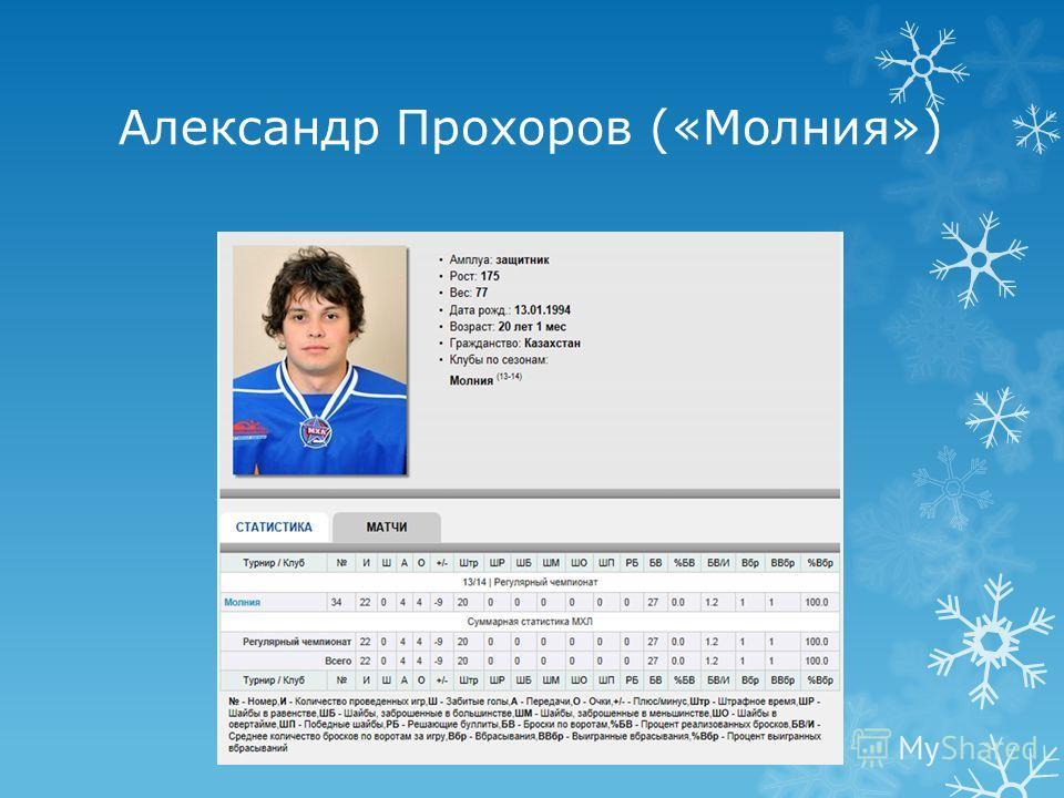 Александр Прохоров («Молния»)
