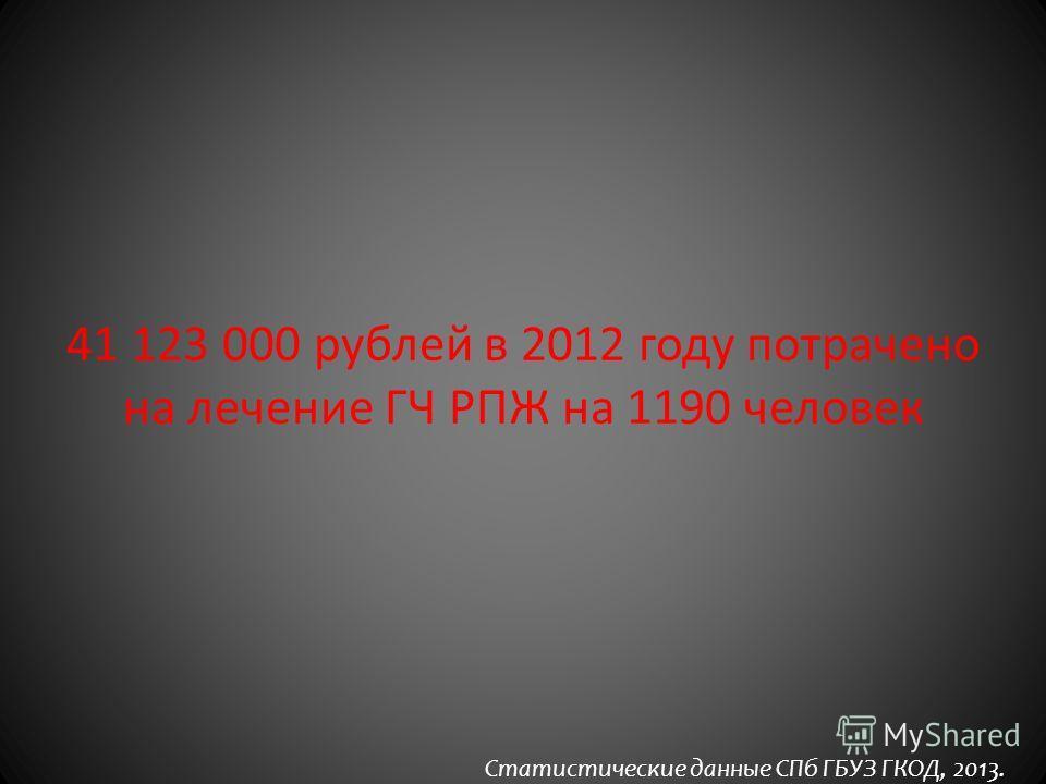41 123 000 рублей в 2012 году потрачено на лечение ГЧ РПЖ на 1190 человек Статистические данные СПб ГБУЗ ГКОД, 2013.