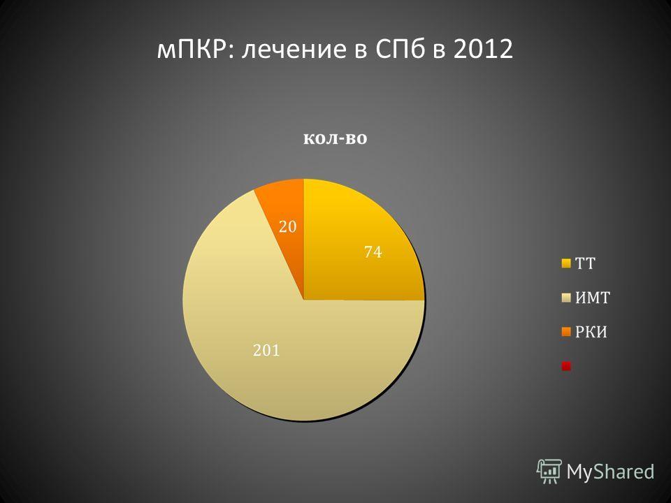 мПКР: лечение в СПб в 2012