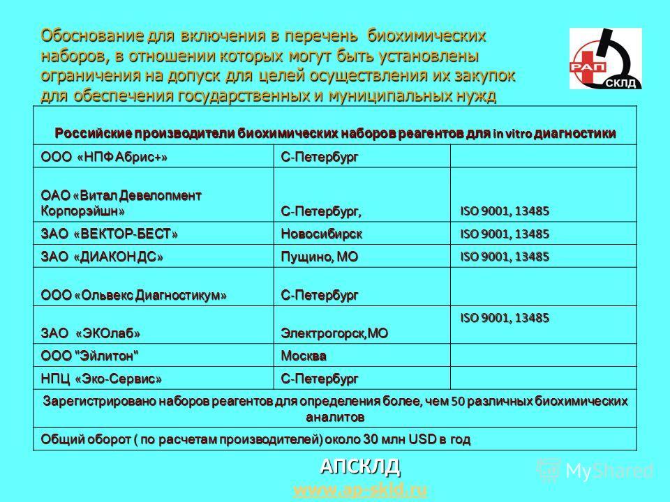 Обоснование для включения в перечень биохимических наборов, в отношении которых могут быть установлены ограничения на допуск для целей осуществления их закупок для обеспечения государственных и муниципальных нужд АПСКЛД www.ap-skld.ru Российские прои