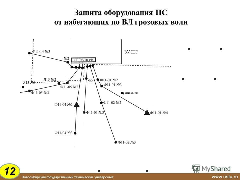 Новосибирский государственный технический университет www.nstu.ru Защита оборудования ПС от набегающих по ВЛ грозовых волн ЗРУ 10 кВ 1212