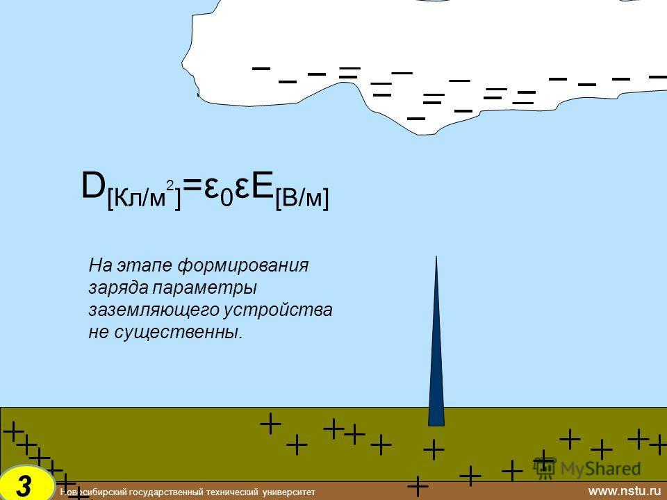 Новосибирский государственный технический университет www.nstu.ru D [Кл/м 2 ] =ε 0 εЕ [В/м] На этапе формирования заряда параметры заземляющего устройства не существенны. 3