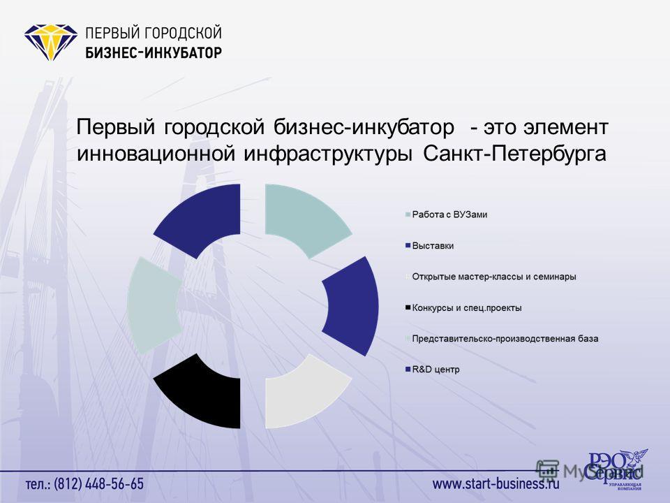 Первый городской бизнес-инкубатор - это элемент инновационной инфраструктуры Санкт-Петербурга
