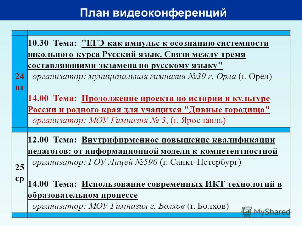 24 вт 10.30 Тема: