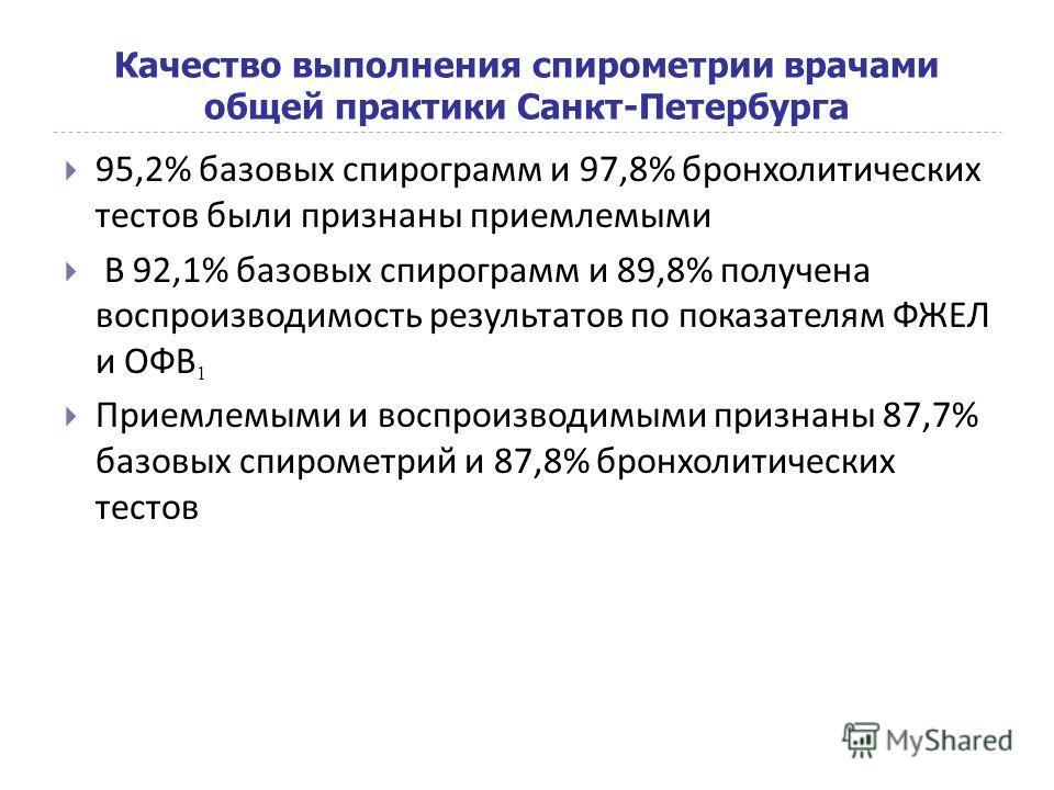 Качество выполнения спирометрии врачами общей практики Санкт-Петербурга 95,2% базовых спирограмм и 97,8% бронхолитических тестов были признаны приемлемыми В 92,1% базовых спирограмм и 89,8% получена воспроизводимость результатов по показателям ФЖЕЛ и