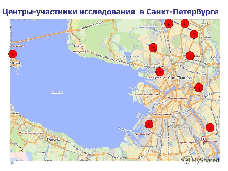 Центры-участники исследования в Санкт-Петербурге 2 C 3 4 1 5 6 9 7 8 5