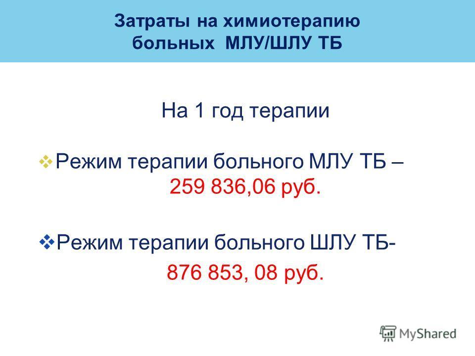 LOGO Затраты на химиотерапию больных МЛУ/ШЛУ ТБ На 1 год терапии Режим терапии больного МЛУ ТБ – 259 836,06 руб. Режим терапии больного ШЛУ ТБ- 876 853, 08 руб.