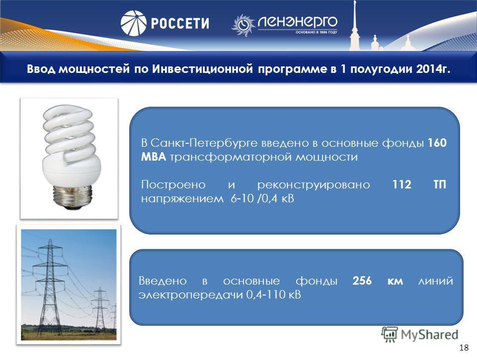18 В Санкт-Петербурге введено в основные фонды 160 МВА трансформаторной мощности Построено и реконструировано 112 ТП напряжением 6-10 /0,4 кВ Введено в основные фонды 256 км линий электропередачи 0,4-110 кВ Ввод мощностей по Инвестиционной программе