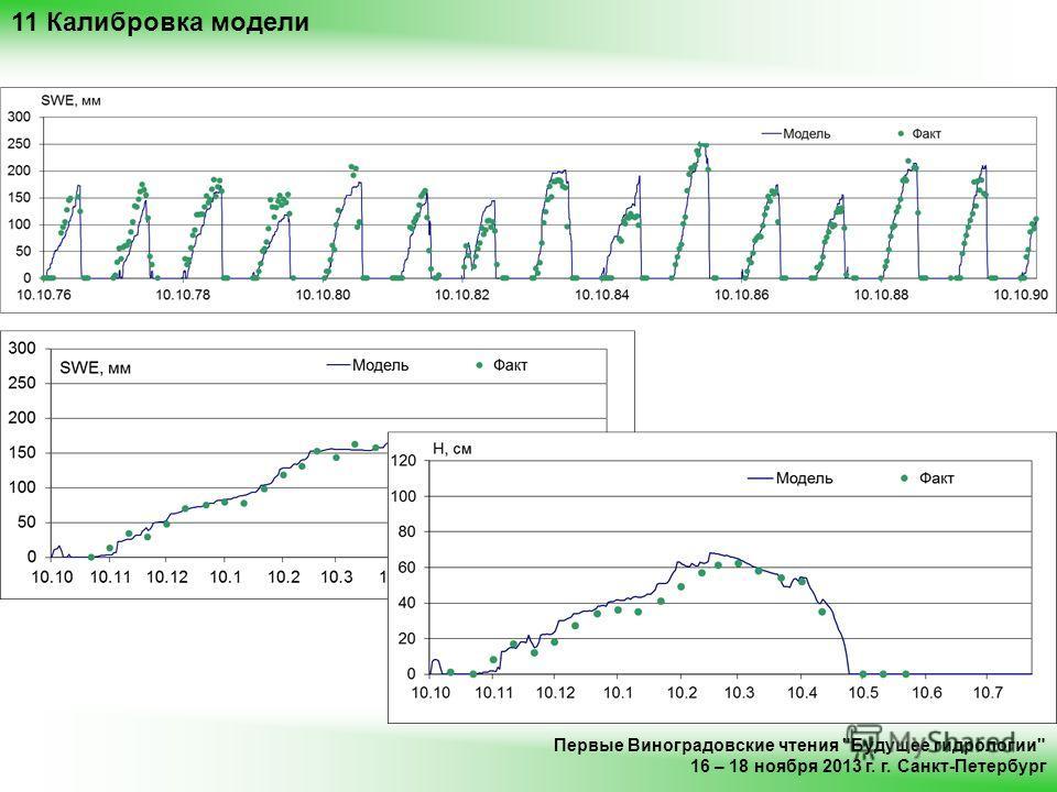 11 Калибровка модели Первые Виноградовские чтения Будущее гидрологии 16 – 18 ноября 2013 г. г. Санкт-Петербург