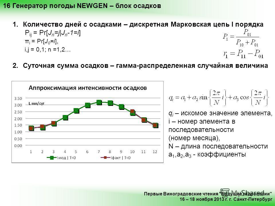 16 Генератор погоды NEWGEN – блок осадков 1. Количество дней с осадками – дискретная Марковская цепь I порядка P ij = Pr[J n =j|J n -1=i] π i = Pr[J 0 =i], i,j = 0,1; n =1,2… 2. Суточная сумма осадков – гамма-распределенная случайная величина q i – и