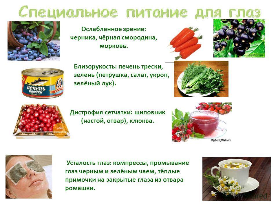 Ослабленное зрение: черника, чёрная смородина, морковь. Близорукость: печень трески, зелень (петрушка, салат, укроп, зелёный лук). Дистрофия сетчатки: шиповник (настой, отвар), клюква. Усталость глаз: компрессы, промывание глаз черным и зелёным чаем,