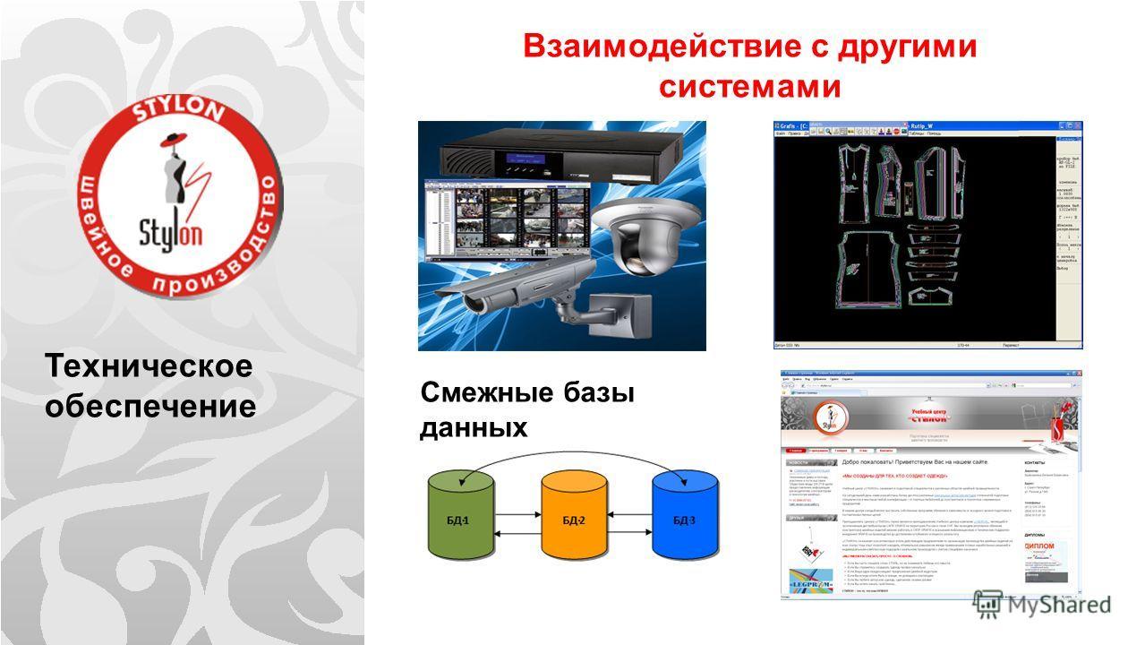 Техническое обеспечение Взаимодействие с другими системами Смежные базы данных