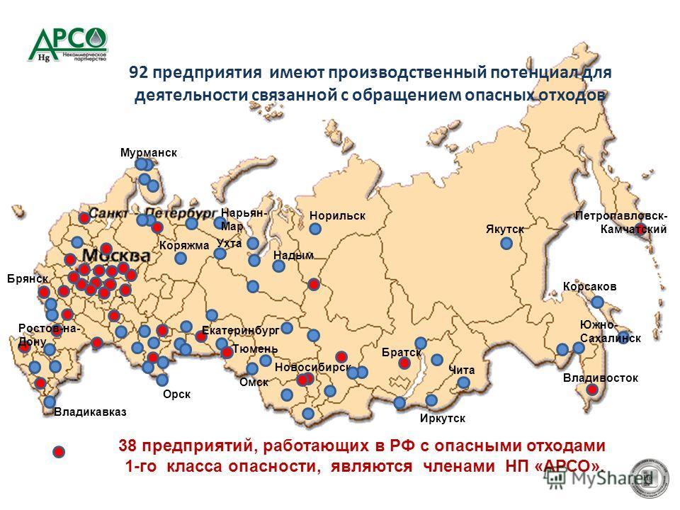 92 предприятия имеют производственный потенциал для деятельности связанной с обращением опасных отходов 38 предприятий, работающих в РФ с опасными отходами 1-го класса опасности, являются членами НП «АРСО». Владивосток Петропавловск- Камчатский Екате