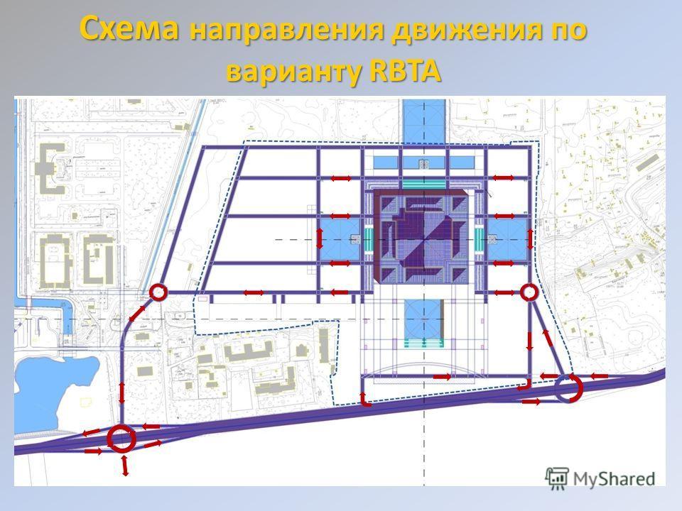 Схема направления движения по варианту RBTA