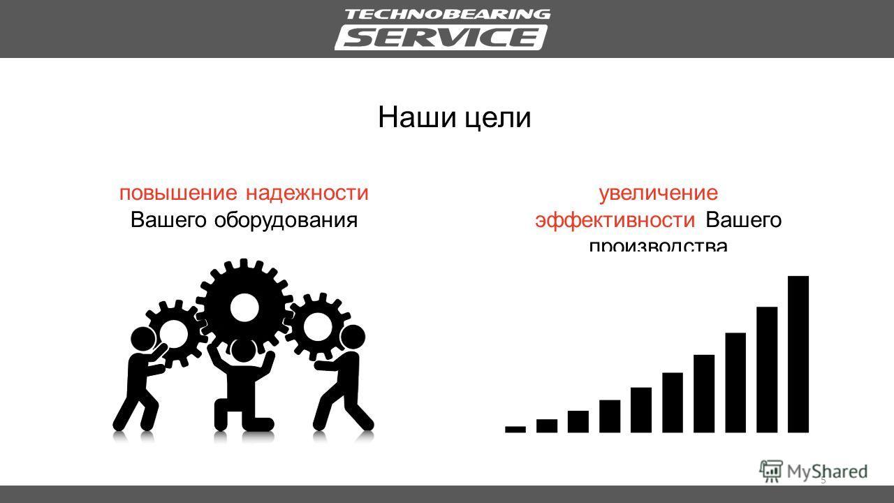 5 Наши цели увеличение эффективности Вашего производства повышение надежности Вашего оборудования