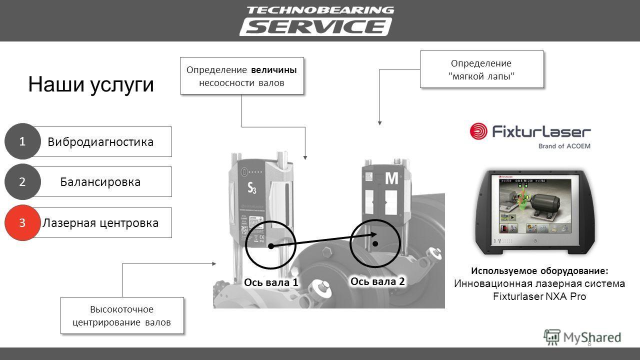 Лазерная центровка Балансировка 8 Вибродиагностика Наши услуги 1 2 3 Определение величины несоосности валов Определение