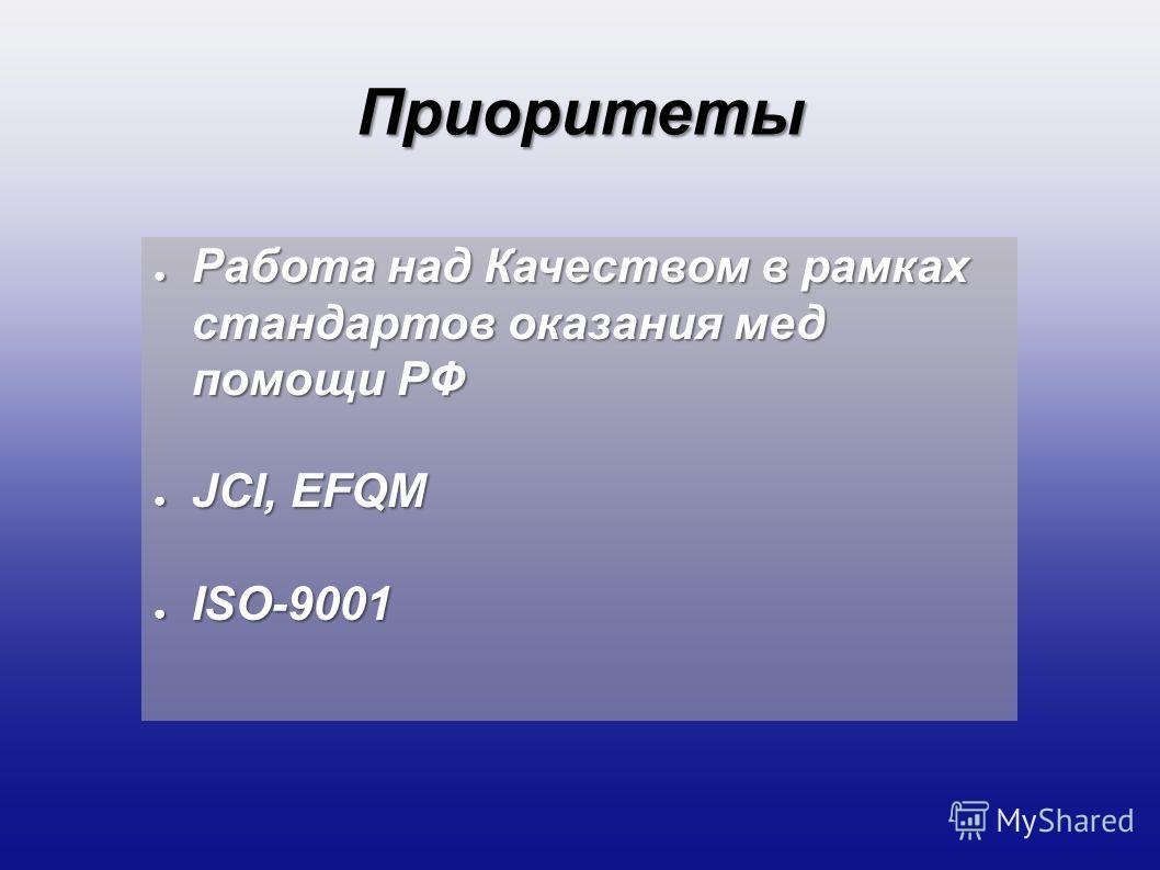 Приоритеты Работа над Качеством в рамках стандартов оказания мед помощи РФ Работа над Качеством в рамках стандартов оказания мед помощи РФ JCI, EFQM JCI, EFQM ISO-9001 ISO-9001