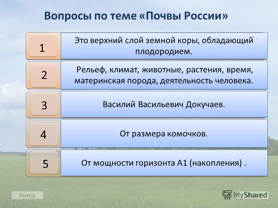 Выход Назад Вопросы по теме «Почвы России» Что называют почвой? Назовите факторы почвообразования. Кто является основоположником науки о почвах? От чего зависит структура почвы? От чего зависит плодородие почвы? 1 2 3 4 5 Это верхний слой земной коры