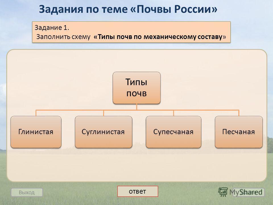 Выход Далее Задания по теме «Почвы России» Задание 1. Заполнить схему «Типы почв по механическому составу» Задание 1. Заполнить схему «Типы почв по механическому составу» ответ Типы почв Глинистая СуглинистаяСупесчаная Песчаная