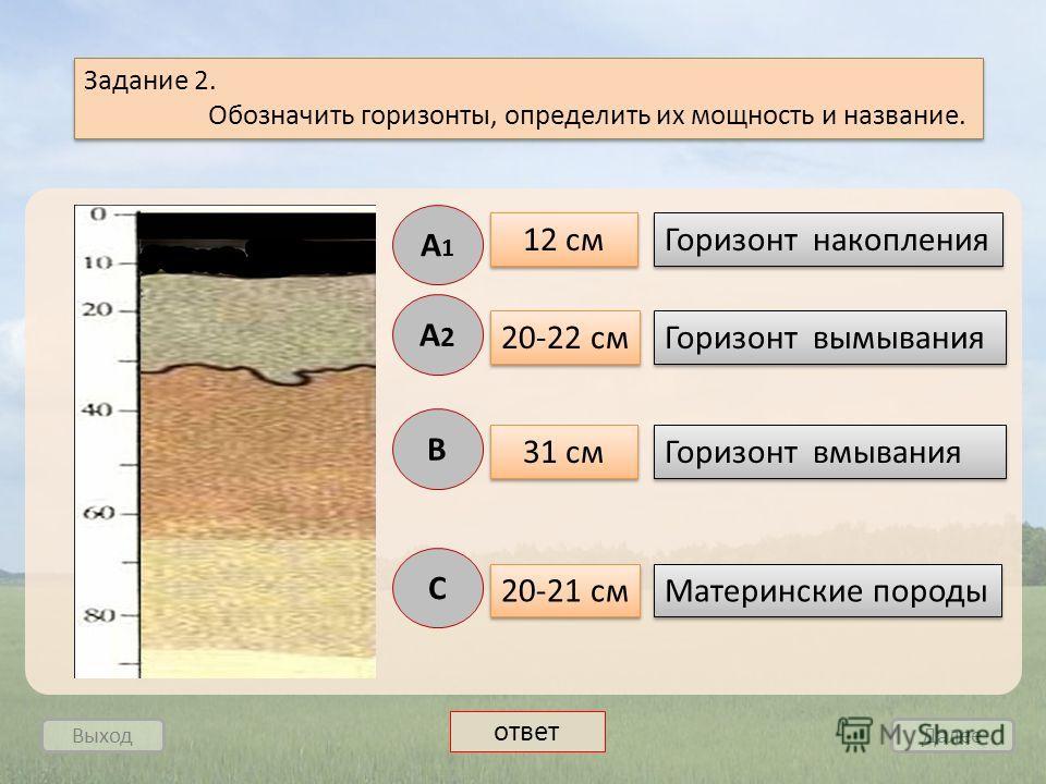 Выход Далее Задание 2. Обозначить горизонты, определить их мощность и название. Задание 2. Обозначить горизонты, определить их мощность и название. ответ А1А1 А2А2 В С 12 см 20-22 см 31 см 20-21 см Горизонт вмывания Горизонт накопления Материнские по
