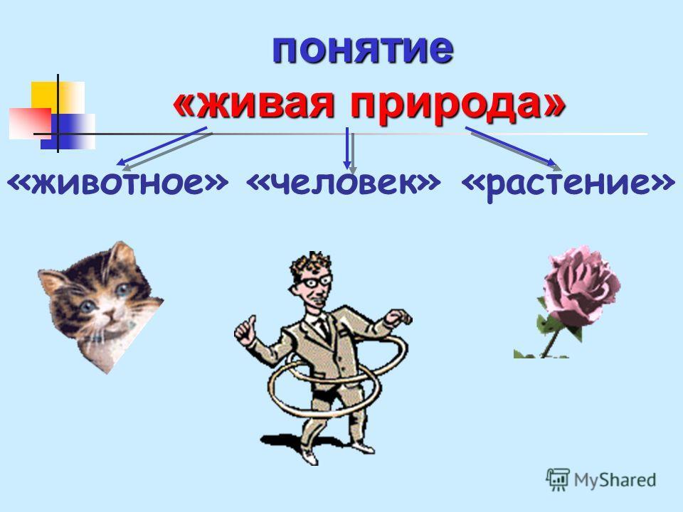 понятие «живая природа» «человек»«животное»«растение»