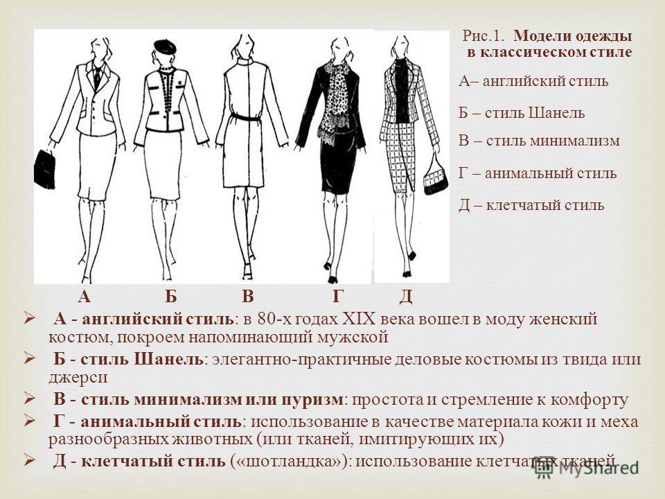 А Б В Г Д А - английский стиль : в 80- х годах XIX века вошел в моду женский костюм, покроем напоминающий мужской Б - стиль Шанель : элегантно - практичные деловые костюмы из твида или джерси В - стиль минимализм или пуризм : простота и стремление к