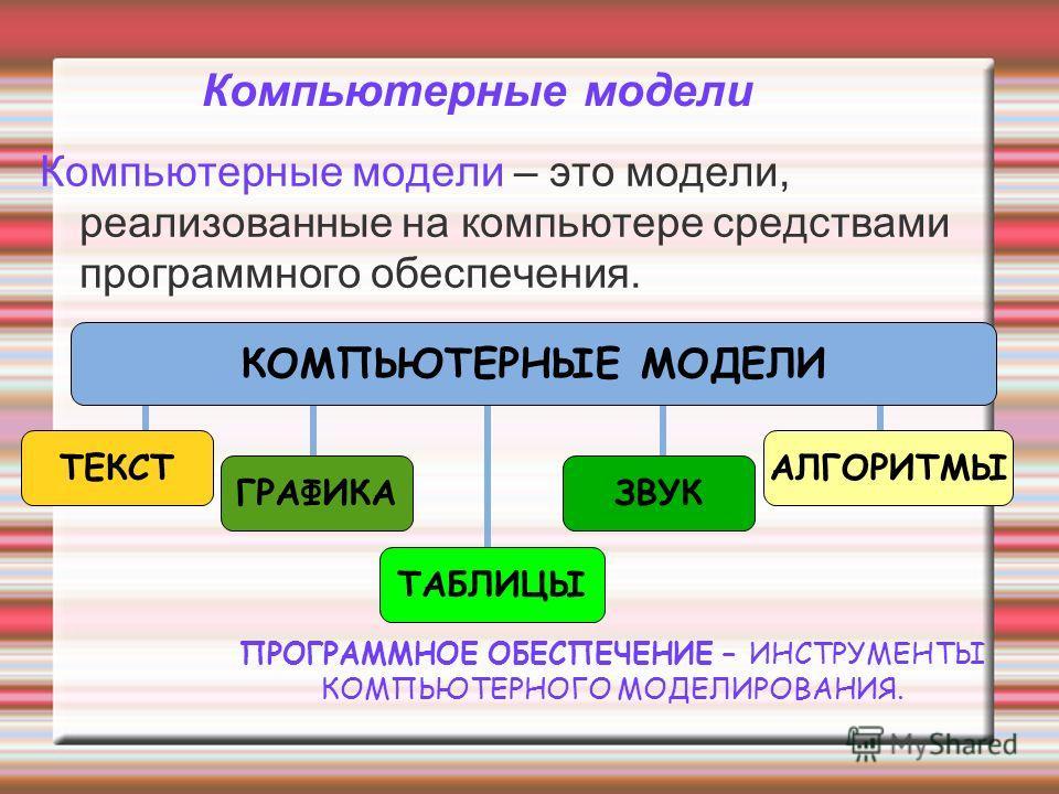 Компьютерные модели Компьютерные модели – это модели, реализованные на компьютере средствами программного обеспечения. КОМПЬЮТЕРНЫЕ МОДЕЛИ ТЕКСТ ТАБЛИЦЫ ГРАФИКАЗВУК АЛГОРИТМЫ ПРОГРАММНОЕ ОБЕСПЕЧЕНИЕ – ИНСТРУМЕНТЫ КОМПЬЮТЕРНОГО МОДЕЛИРОВАНИЯ.