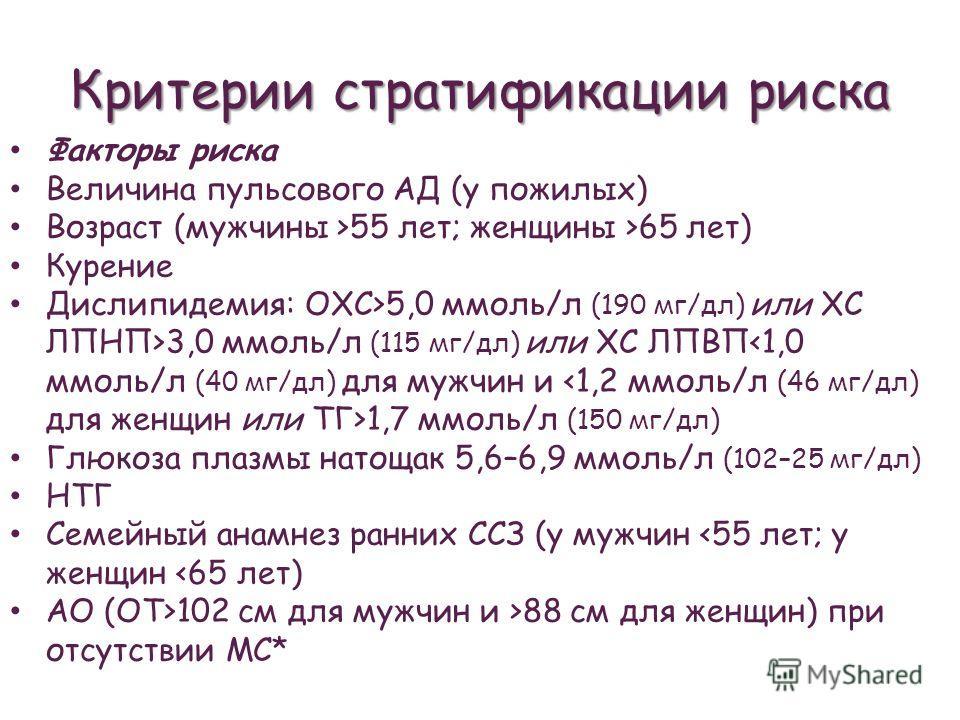 Критерии стратификации риска Факторы риска Величина пульсового АД (у пожилых) Возраст (мужчины >55 лет; женщины >65 лет) Курение Дислипидемия: ОХС>5,0 ммоль/л (190 мг/дл) или ХС ЛПНП>3,0 ммоль/л (115 мг/дл) или ХС ЛПВП 1,7 ммоль/л (150 мг/дл) Глюкоза