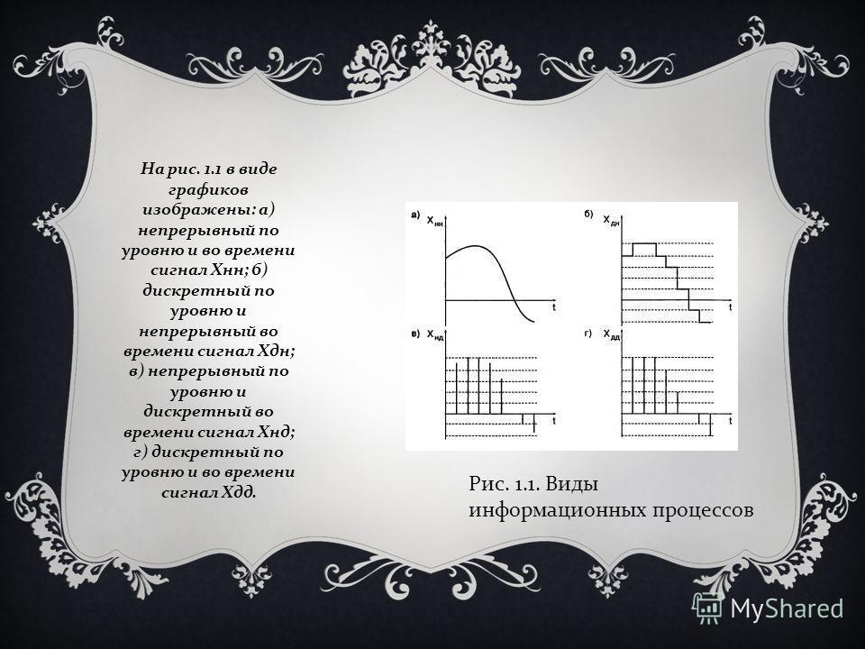 На рис. 1.1 в виде графиков изображены : а ) непрерывный по уровню и во времени сигнал Хнн ; б ) дискретный по уровню и непрерывный во времени сигнал Хдн ; в ) непрерывный по уровню и дискретный во времени сигнал Хнд ; г ) дискретный по уровню и во в