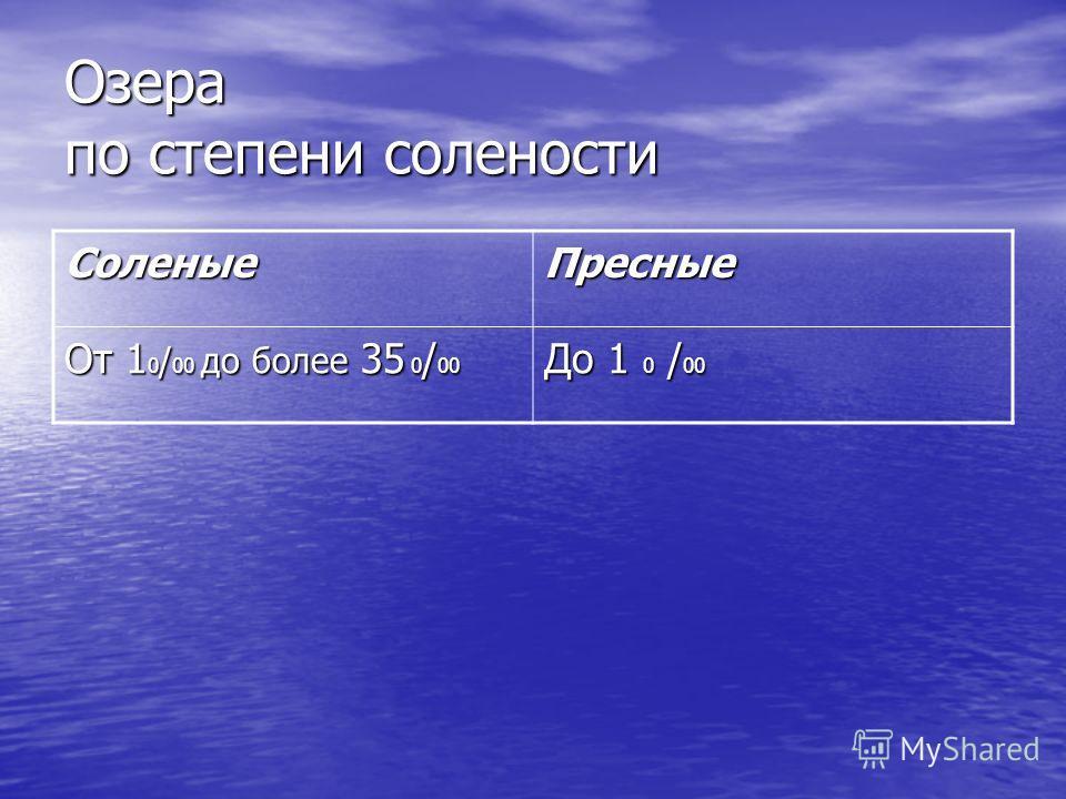 Озера по степени солености Соленые Пресные От 1 0 / 00 до более 35 0 / 00 До 1 0 / 00