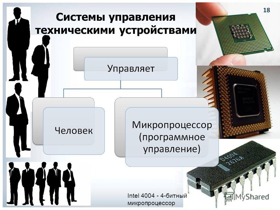 Системы управления техническими устройствами 18 Intel 4004 - 4-битный микропроцессор