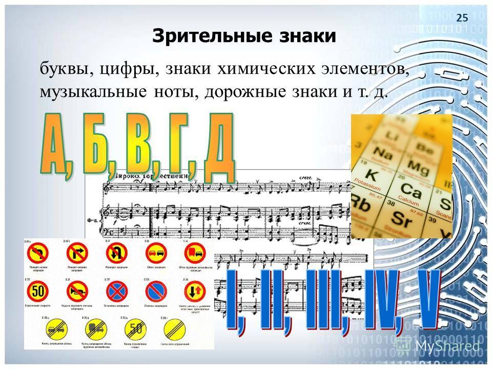буквы, цифры, знаки химических элементов, музыкальные ноты, дорожные знаки и т. д. 25 Зрительные знаки