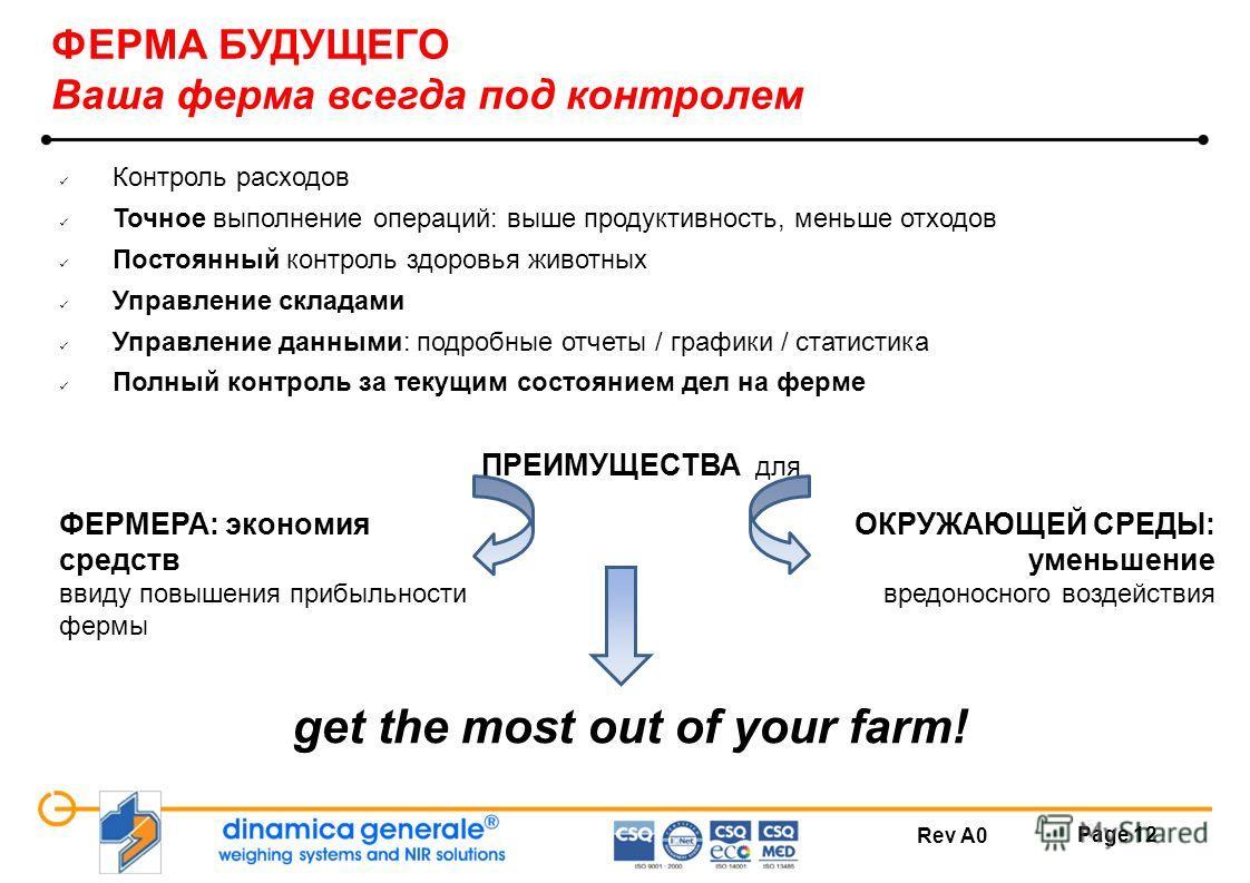 Rev A0 Page 12 ФЕРМА БУДУЩЕГО Ваша ферма всегда под контролем Контроль расходов Точное выполнение операций: выше продуктивность, меньше отходов Постоянный контроль здоровья животных Управление складами Управление данными: подробные отчеты / графики /
