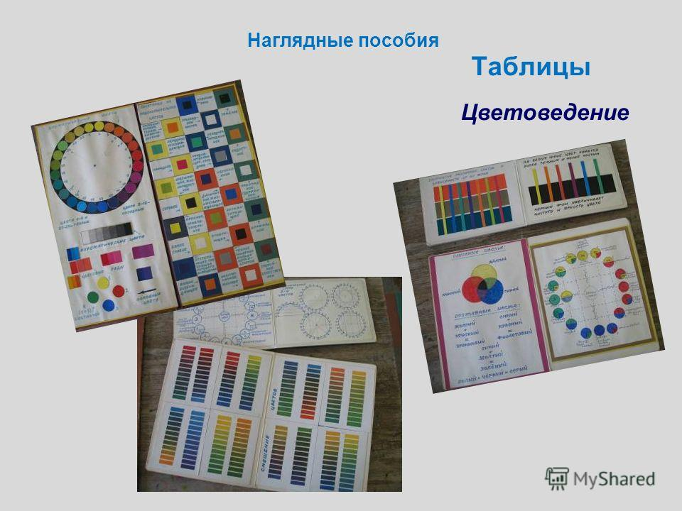 Наглядные пособия Таблицы Цветоведение