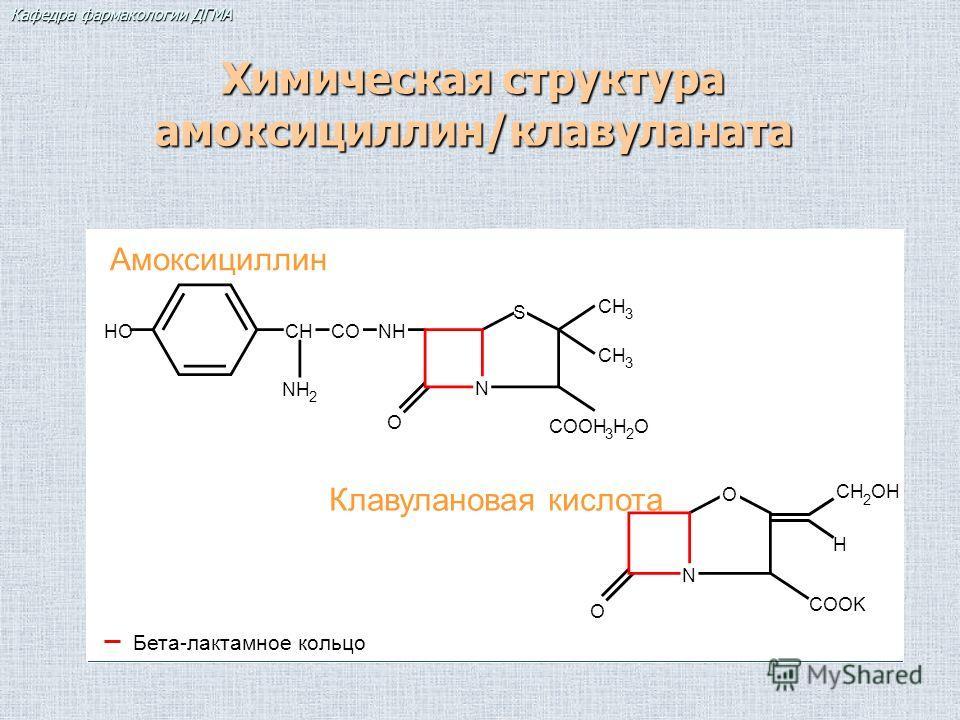 Химическая структура амоксициллин/клавуланата Бета-лактамное кольцо Амоксициллин Клавулановая кислота HOCHCONH CH 3 3 COOH 3 H 2 O NH 2 S N O CH 2 OH H COOK O N O Кафедра фармакологии ДГМА