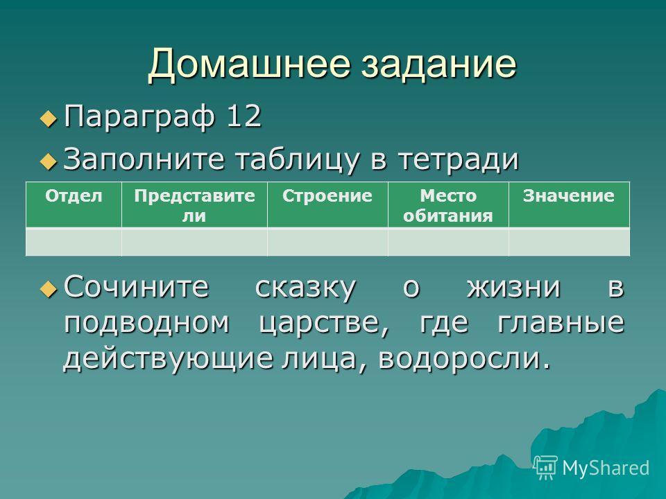 Домашнее задание Параграф 12 Параграф 12 Заполните таблицу в тетради Заполните таблицу в тетради Сочините сказку о жизни в подводном царстве, где главные действующие лица, водоросли. Сочините сказку о жизни в подводном царстве, где главные действующи